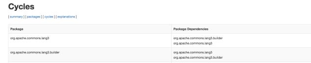 Apache Commons Lang の循環依存情報