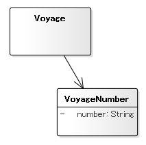 VoyageAndVoyageNumberClass